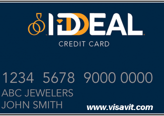 Activate Iddeal Credit Card image