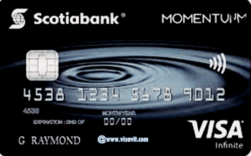 Deactivate Scotiabank CreditCard without Login image
